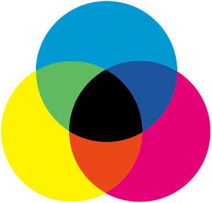 Чёрный цвет в цветовой схеме CMYK