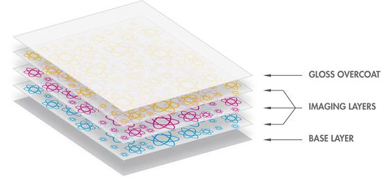 Технология печати Zero Ink Printing
