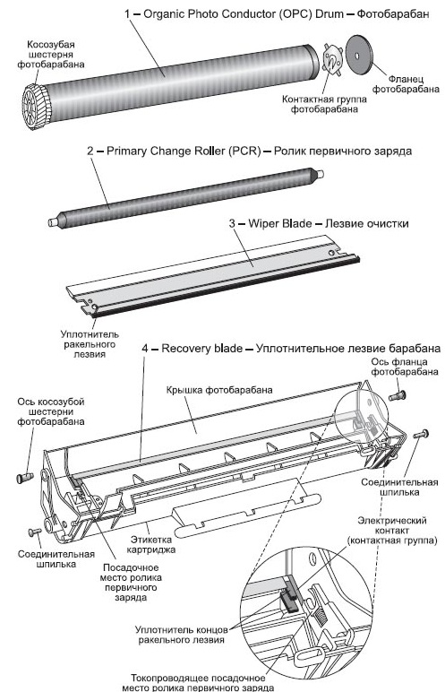 Конструктивные элементы отделения для отработанного тонера