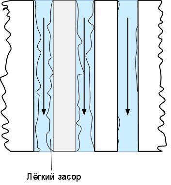 головки струйного принтера
